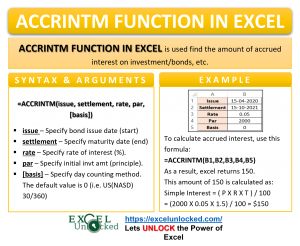 Infographic - ACCRINTM Formula Function in Excel