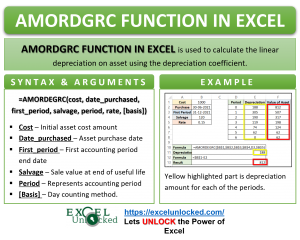 Infographic - AMORDEGRC Formula Function in Excel