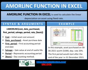 Infographic - AMORLINC Formula Function in Excel
