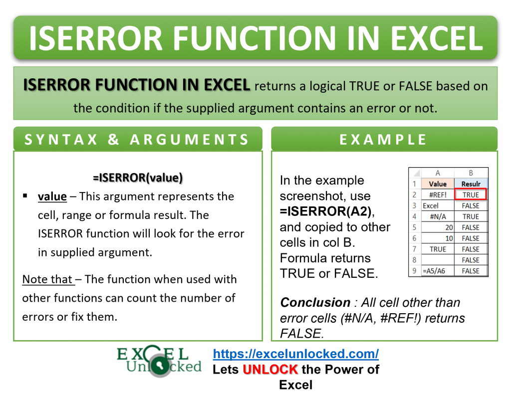 Infographic - ISERROR Formula Function in Excel