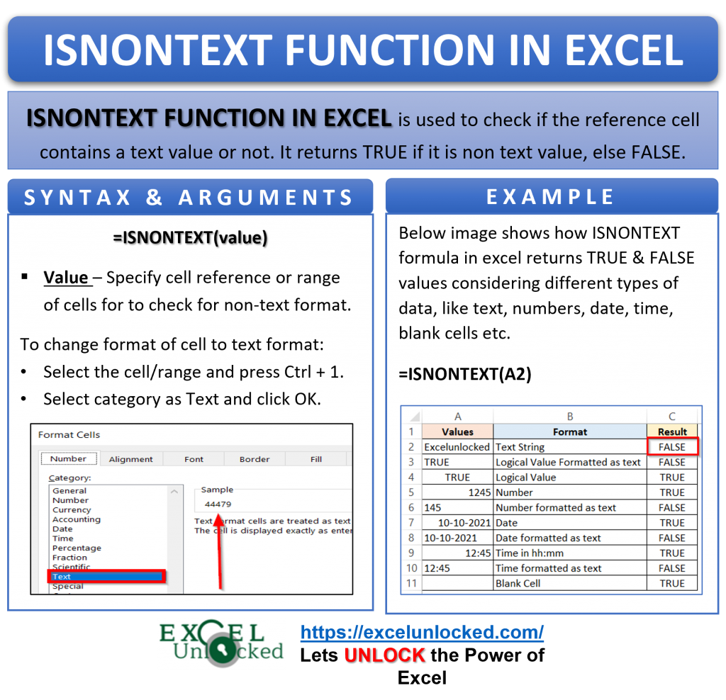 Infographic - ISNONTEXT Formula Function in Excel