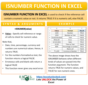 Infographic - ISNUMBER Formula Function in Excel