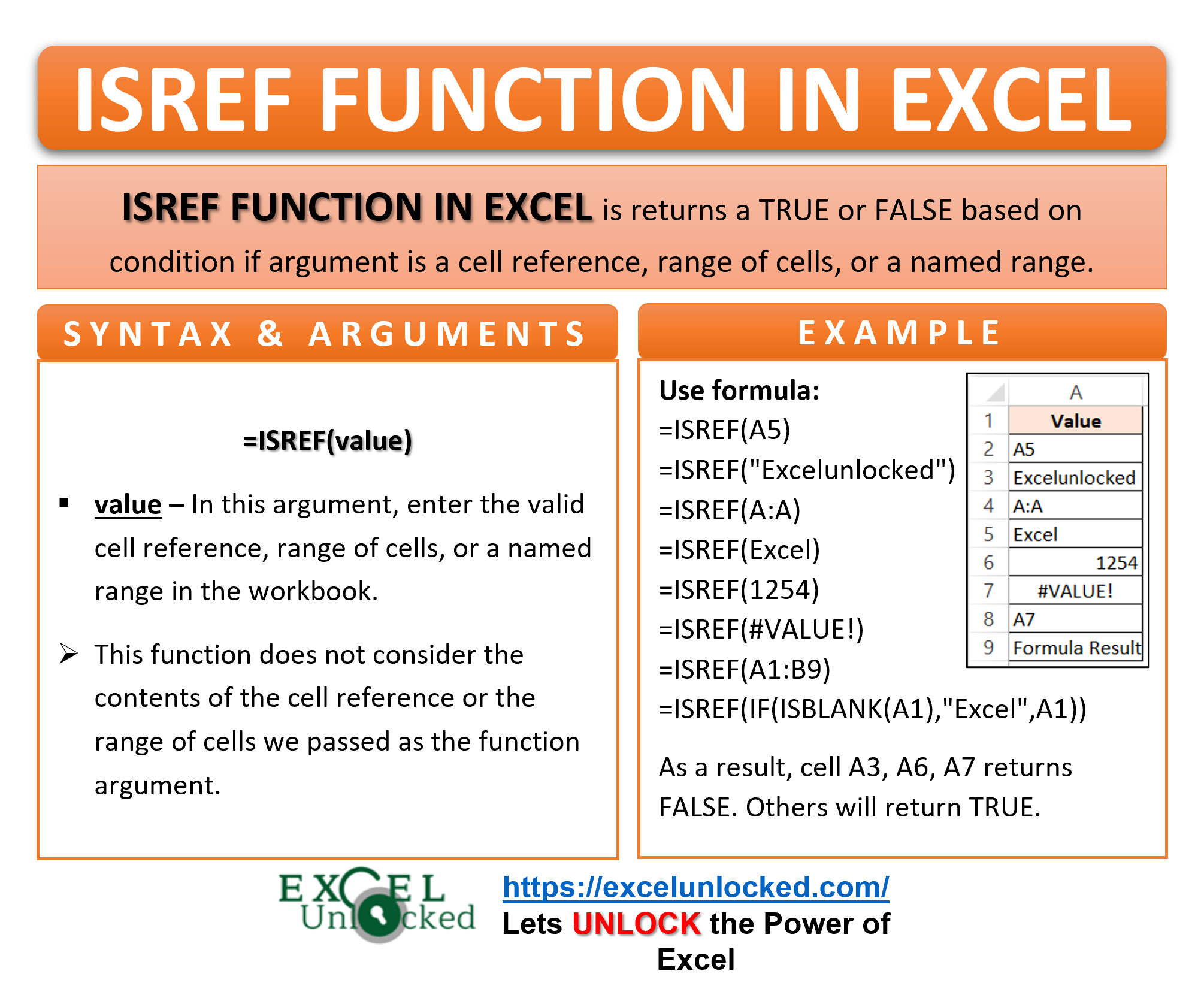 Infographic - ISREF Formula Function in Excel