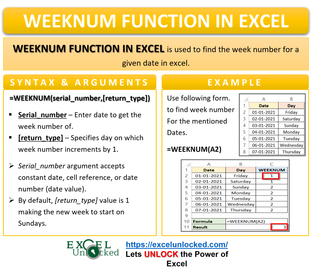 Infographic - WEEKNUM Formula Function in Excel