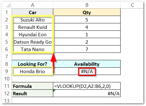 Using ISNA Function with VLOOKUP and IF raw data value not found