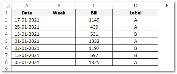 WEEKNUM Function of Excel used with SUMIFS formula raw data step 1