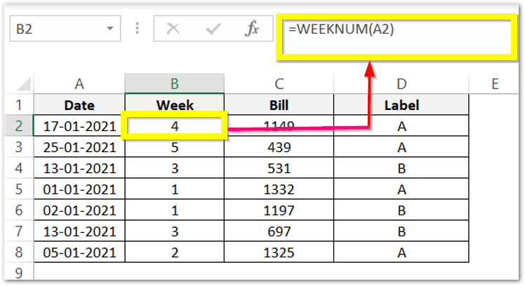 WEEKNUM Function of Excel used with SUMIFS formula raw data step formula bar