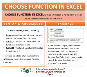 Infographic - CHOOSE Formula Function in Excel